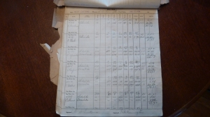 Interior page of small Piece Work Pay Roll Ledger, Week Ending Aug. 23, 1924 – Picture taken by Bob Graham, 2013