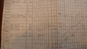 Single page of a pay ledger, week ending Aug 22 1943 – Photo taken by Bob Graham, 2013